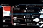 Карта блоггера