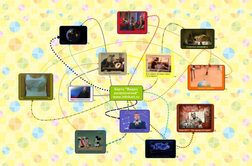 Карта развлечений