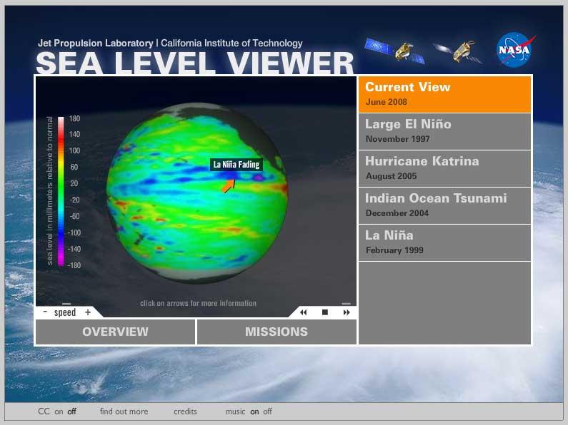 Карта «Изменения уровня мирового океана»