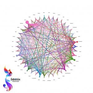 Карта «Результаты голосования на Евровидение 2009»
