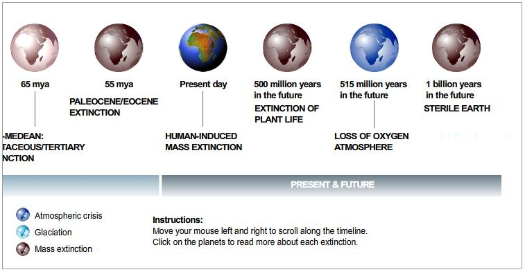 Планета Земля. Из прошлого в будущее