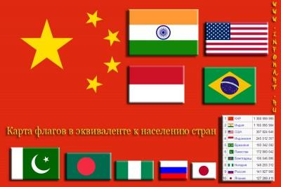 Карта флагов расшифровка