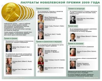 Лауреаты Нобелевской премии 2009 года