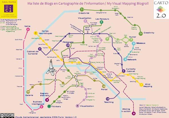 Инфографика в виде карты метро