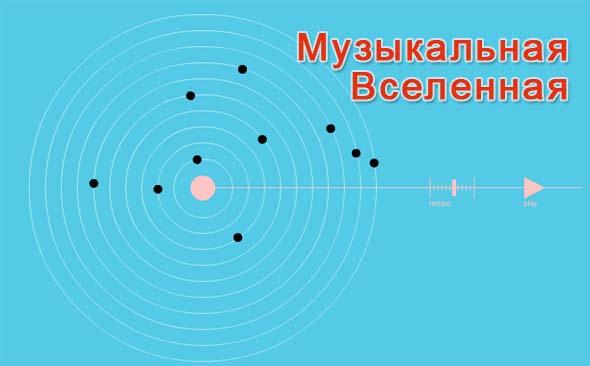 Музыкальная карта солнечной системы