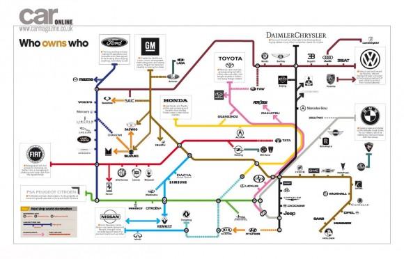 Карта автомобильного мира 2