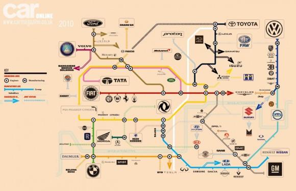 Карта автомобильного мира