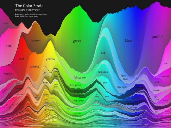 цвета на карте