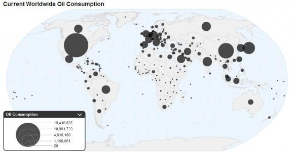 нефть-потребление