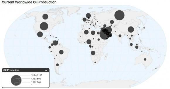 нефть-производство