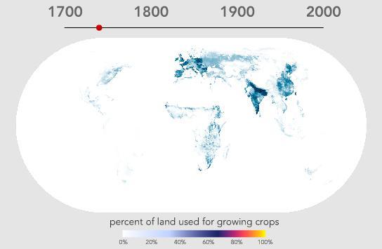 сельское хозяйство 17 век