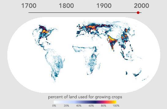 сельское хозяйство-распространение в мире