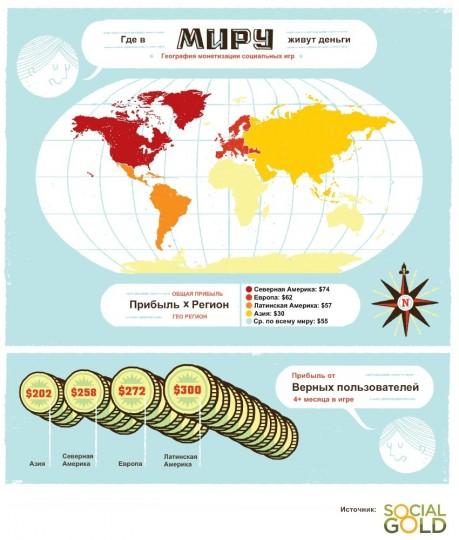 Игры и деньги на карте