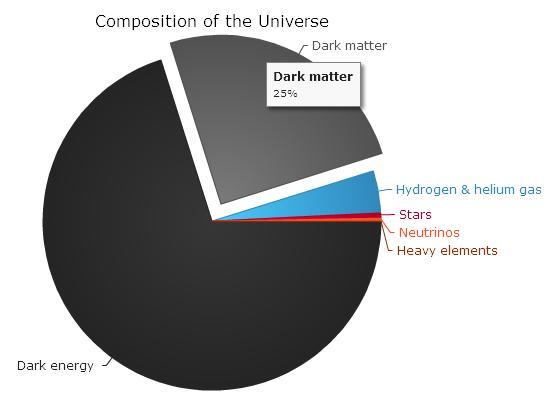 темное вещество