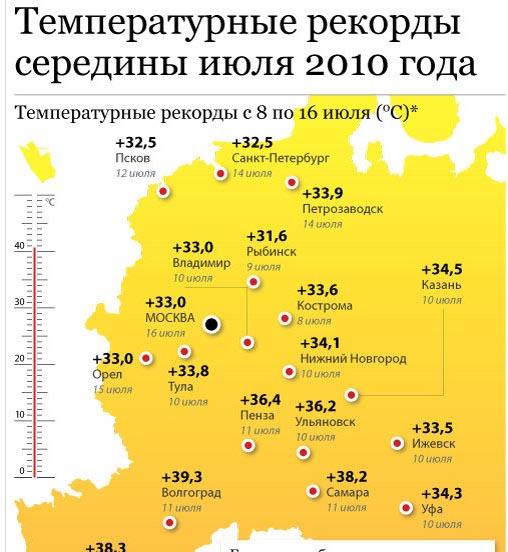 Температурные рекорды на карте