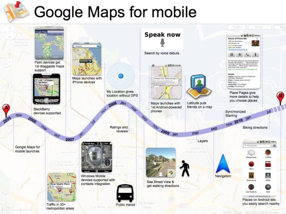 Гугл карты для мобильных