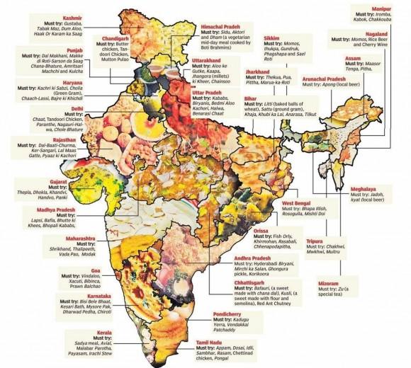 Индия-еда