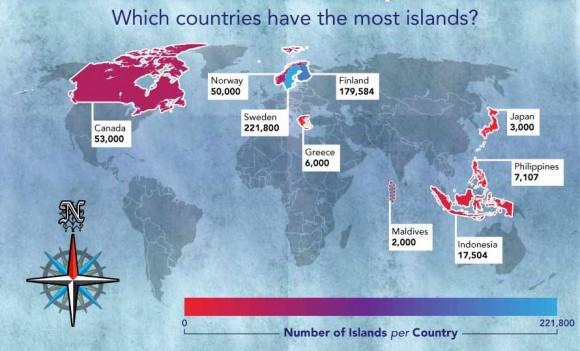 Острова мира