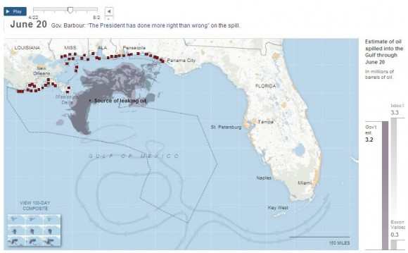 Распространение нефтяного пятна