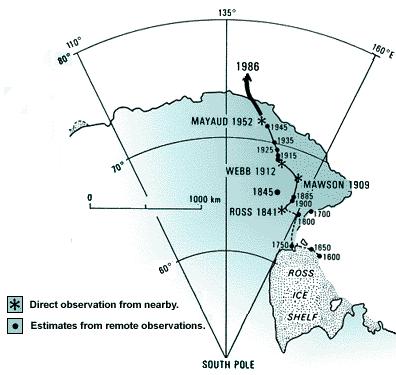 Смещение южного полюса