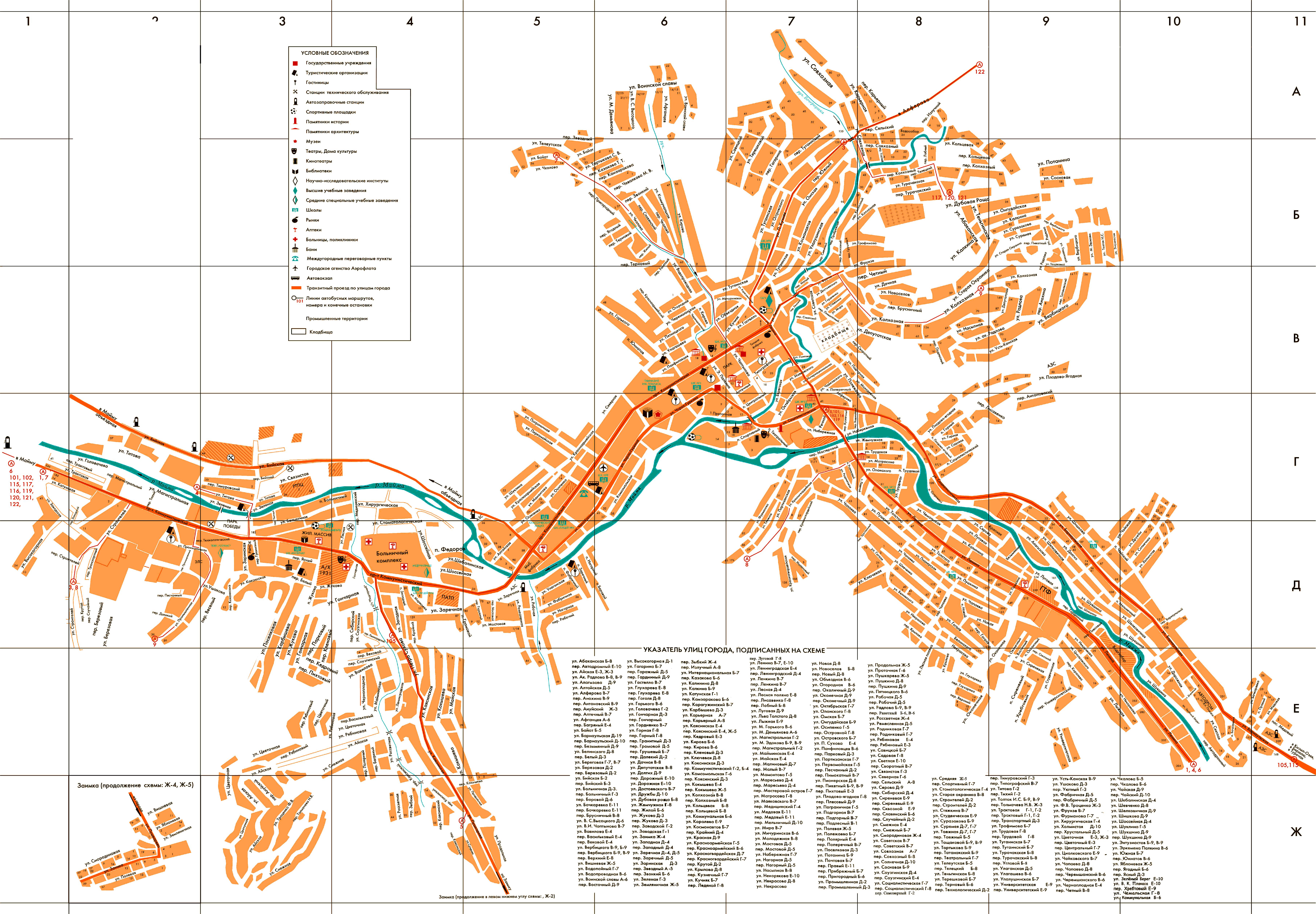 Схема газификации алтая