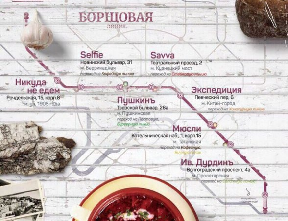 Гастрономическая карта 6