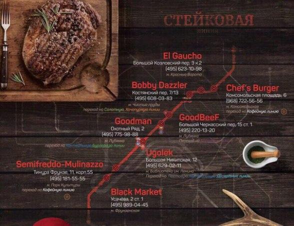 Гастрономическая карта 5