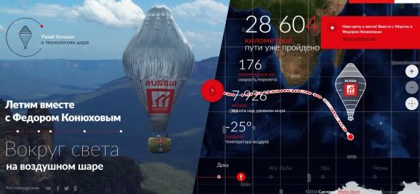 Кругосветный полёт Федора Конюхова на воздушном шар