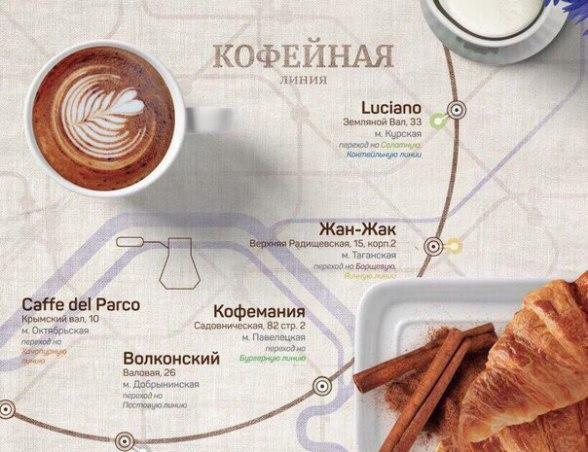 Гастрономическая карта 4